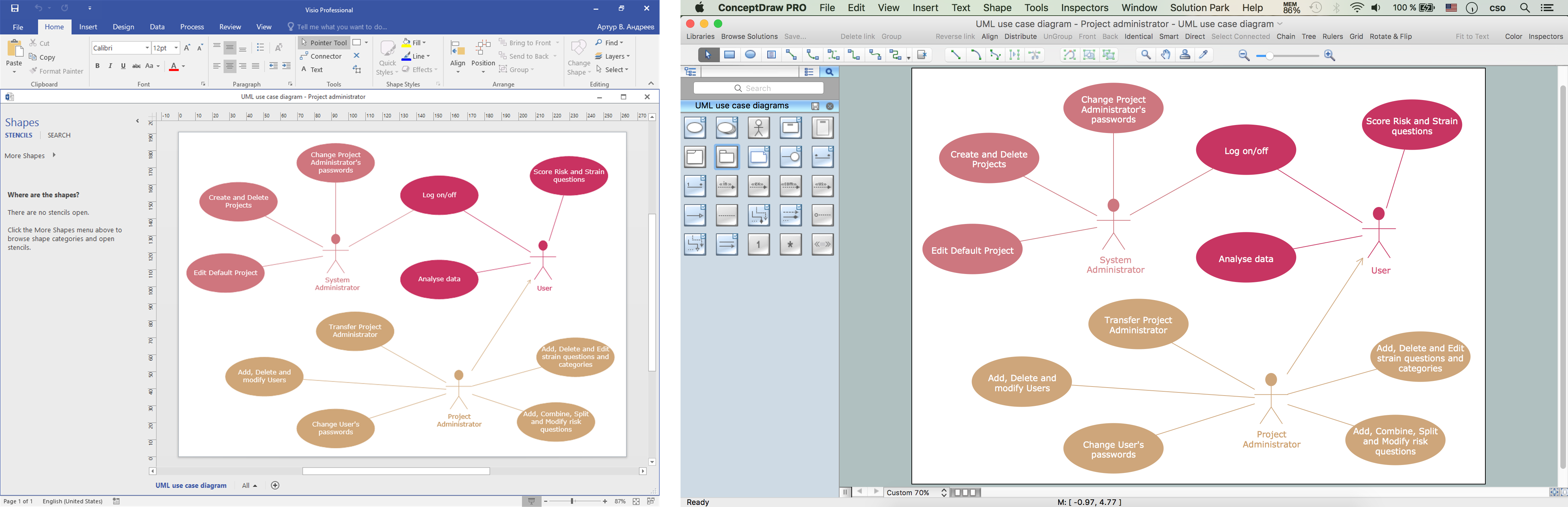 MS Visio 2016 converted into ConceptDraw PRO