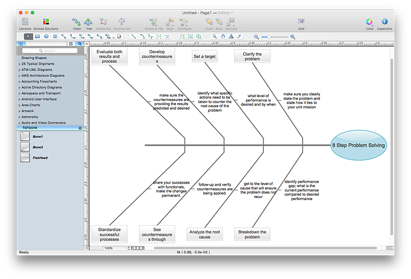 Fishbone diagram create from mind map