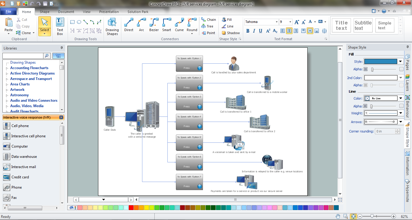 IVR Diagram in ConceptDraw DIAGRAM title=
