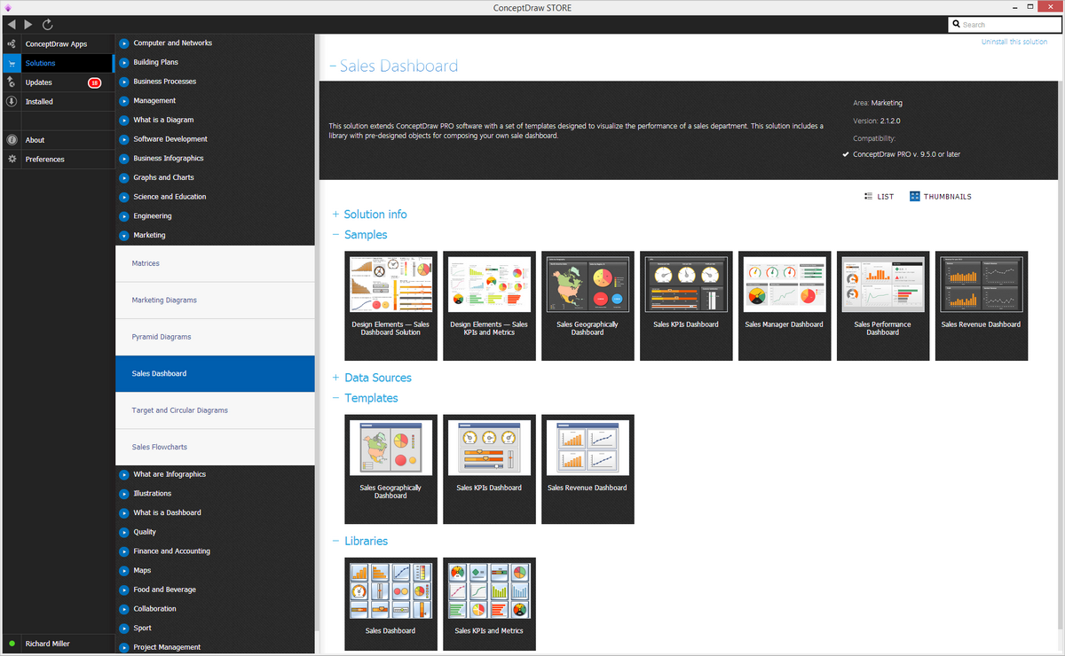 Sales Dashboard Solution in ConceptDraw STORE