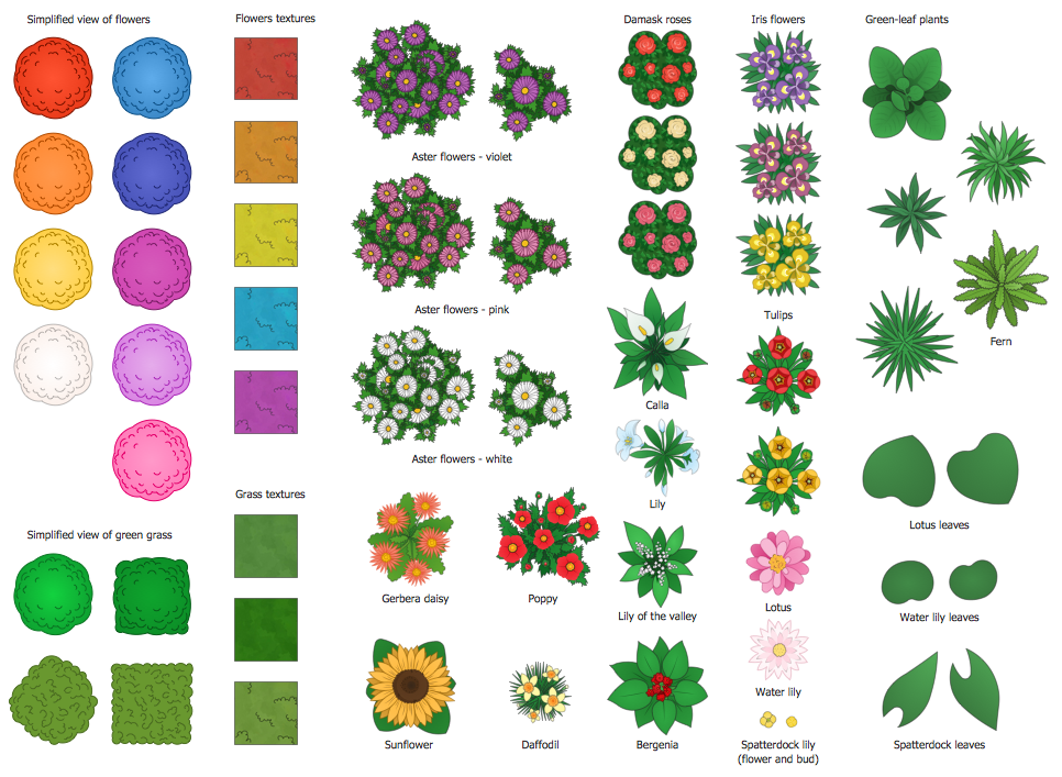 Flowers and Grass Library - Landscape Design Software Draw Landscape, Deck And Patio Plans