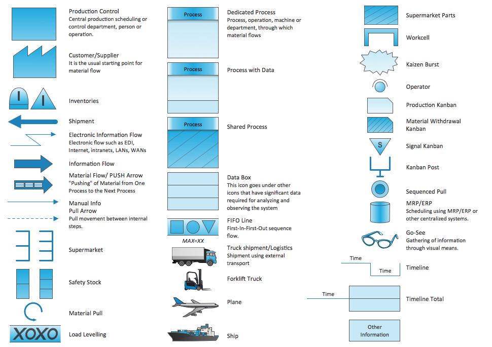 Lean Six Sigma Diagram - Design element