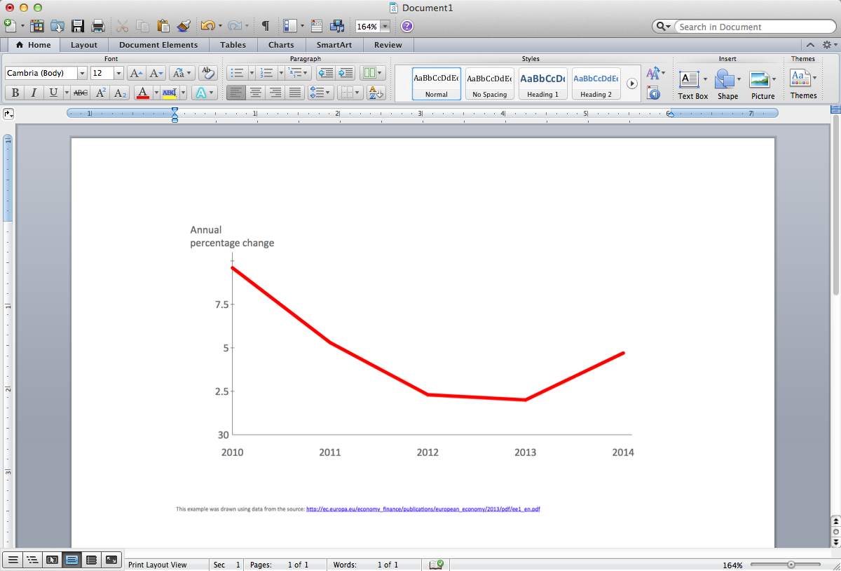 Line Chart Template For Word  Ms Word Chart Templates
