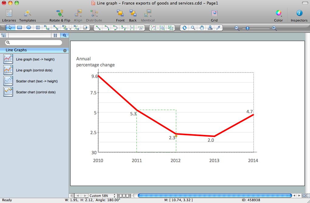 Line Drawing Program : Line graph charting software