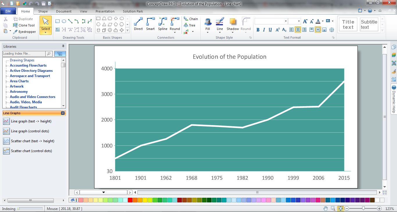 Line Graph in ConceptDraw PRO