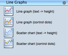 Line graphs library objects