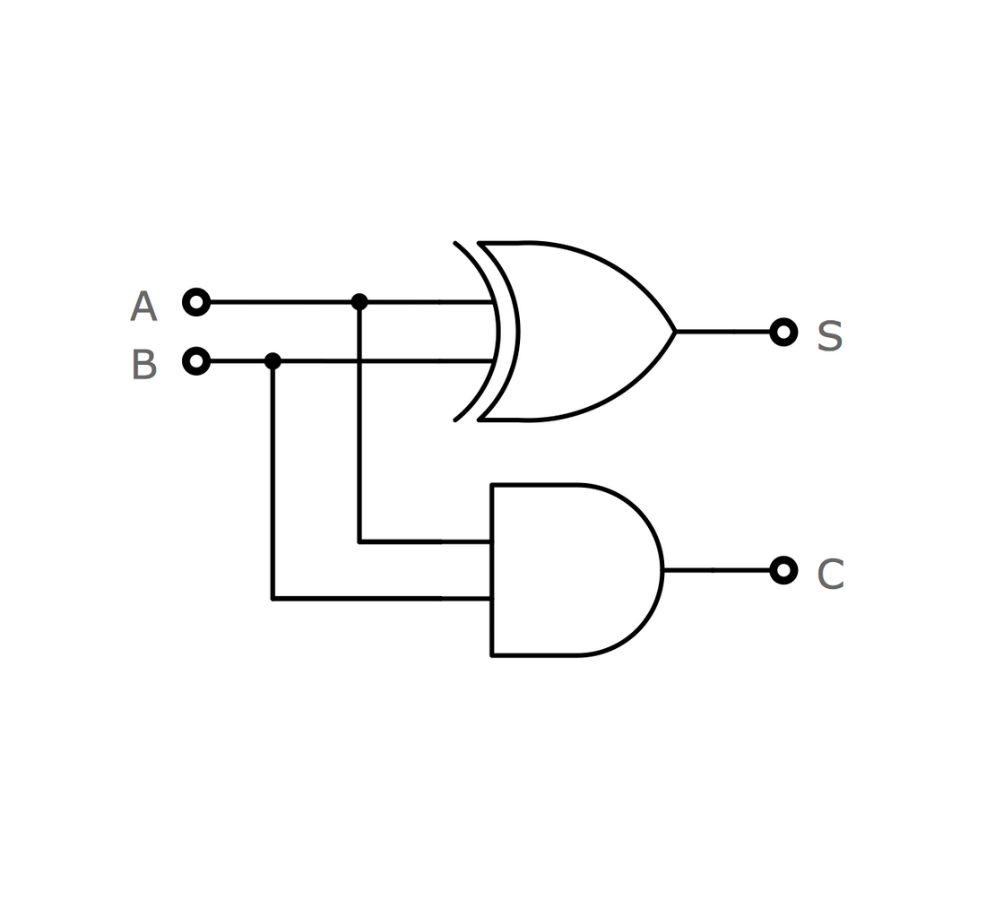 logic gates Other articles where logic gate is discussed: semiconductor device: metal- semiconductor field-effect transistors: the third electrode, the gate, forms a  rectifying.