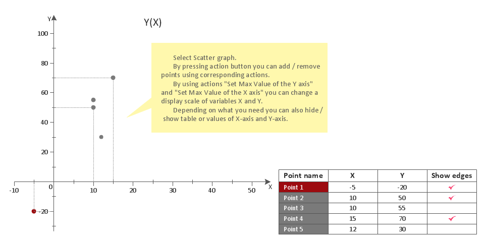 Make a Scatter Plot - Template