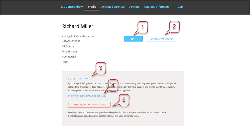 ConceptDraw account management panel