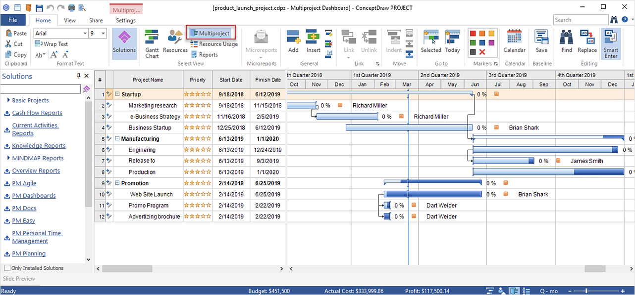 How to Manage Multiple Projects on Windows | ConceptDraw