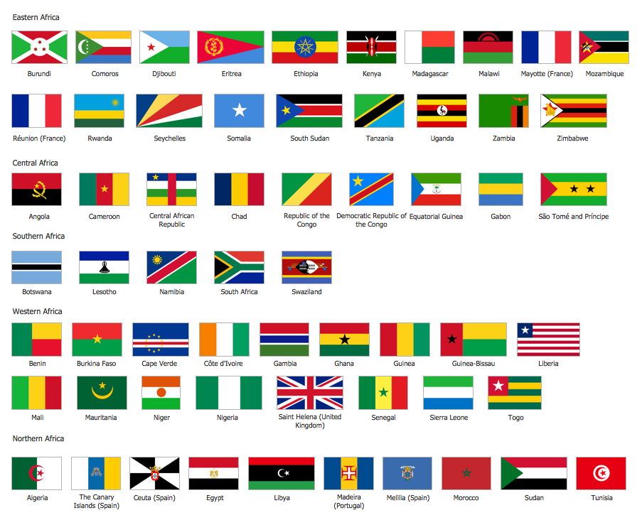 Africa Flags Library