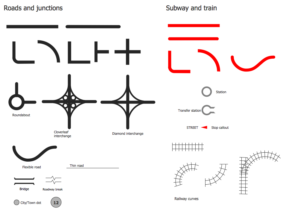 Roads and Junctions, Subway and Train