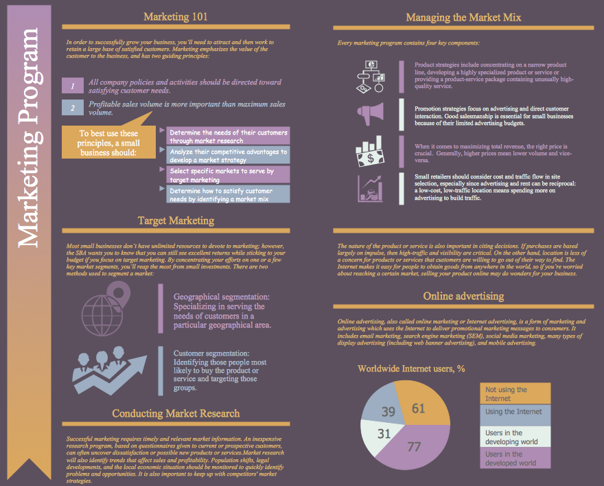 Marketing Infographics 2014 - Marketing Program