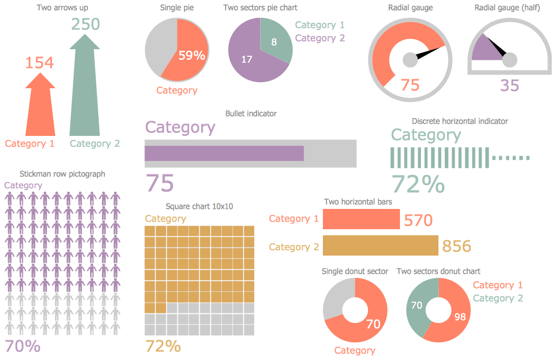 Marketing Indicators Library Design Elements