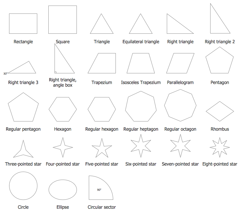 Mathematics symbols – Plane Geometry