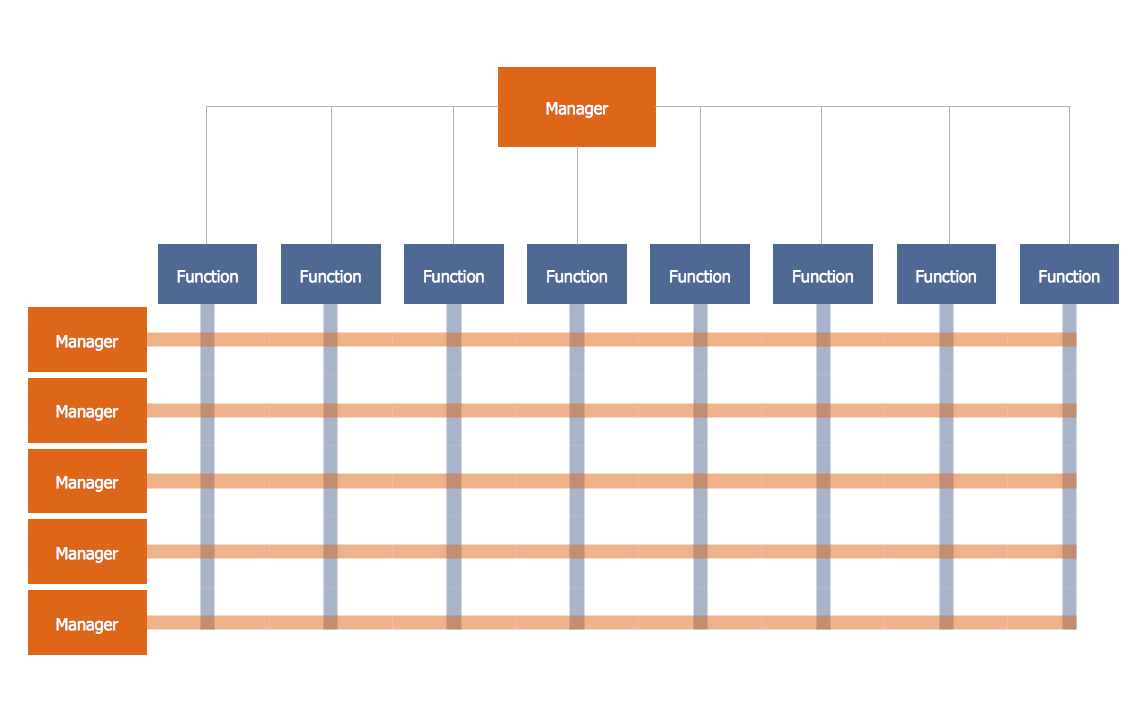 Matrix Organization - Microsoft office org chart template