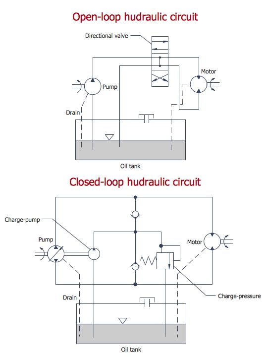 Hydraulic Schematic Drawings Key Smart Wiring Diagrams