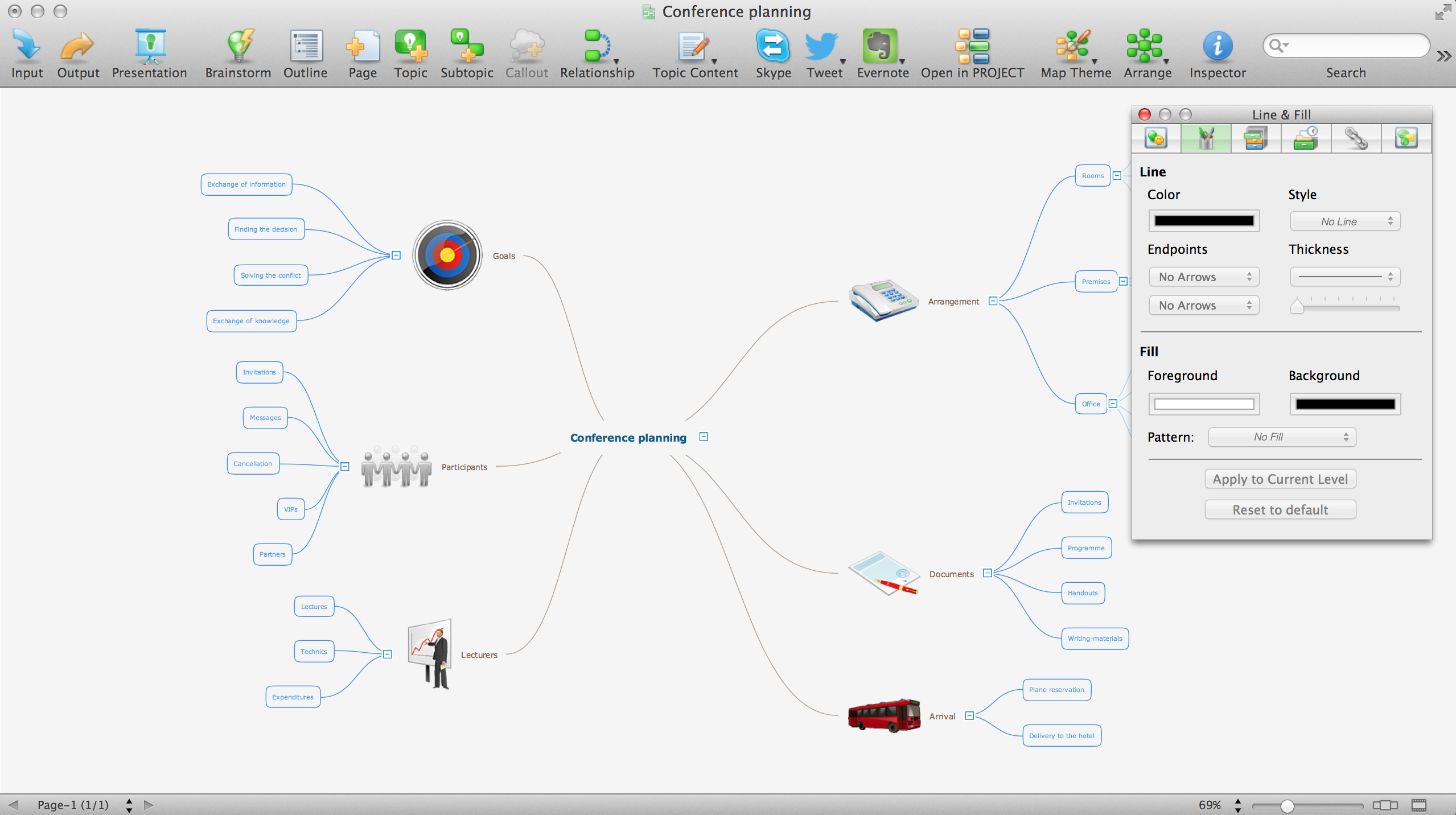 Mind Map Making Software *