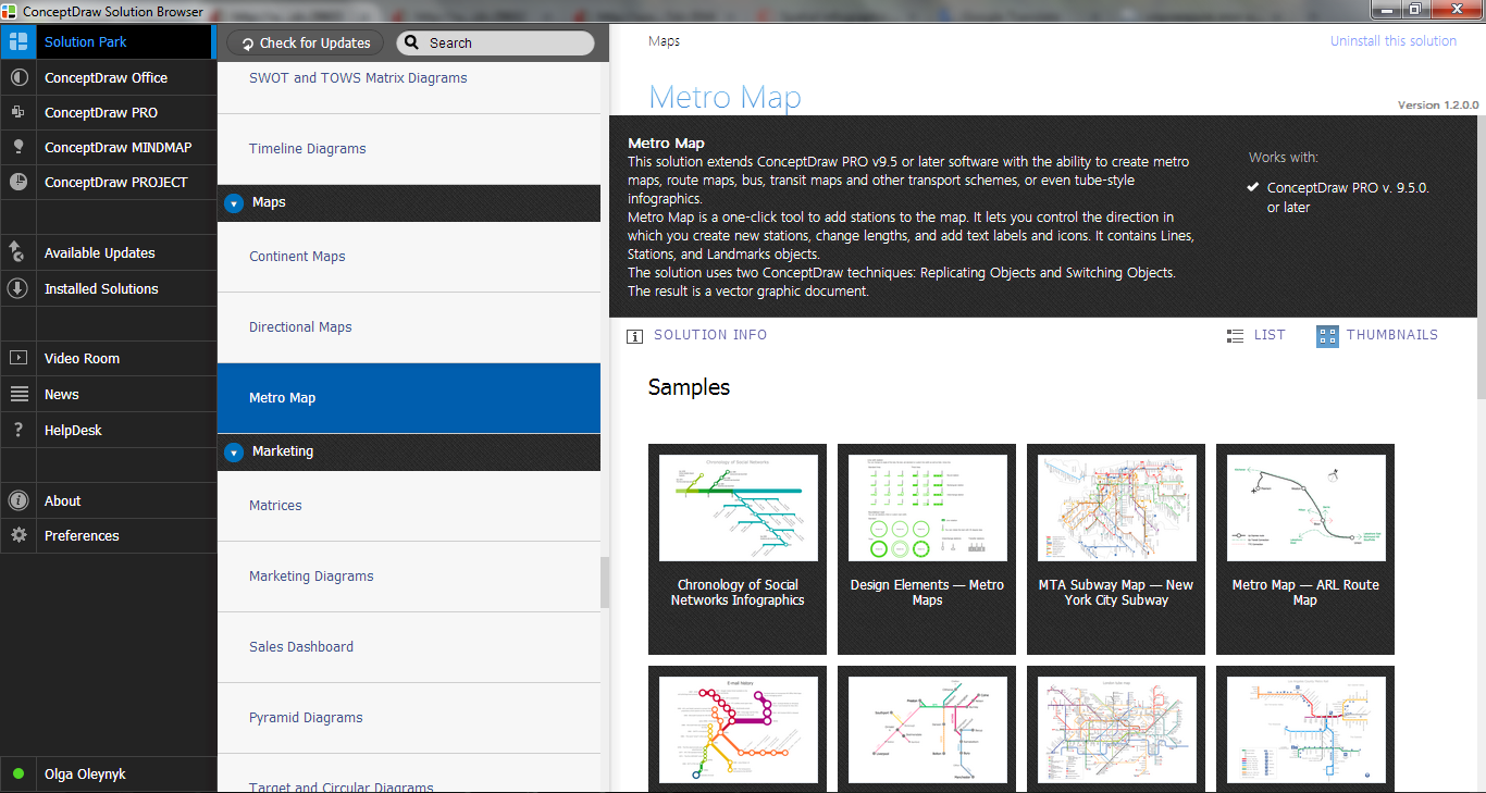 Metro Map Solution in Solution Browser
