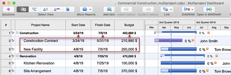 Multiple Projects Schedule on macOS