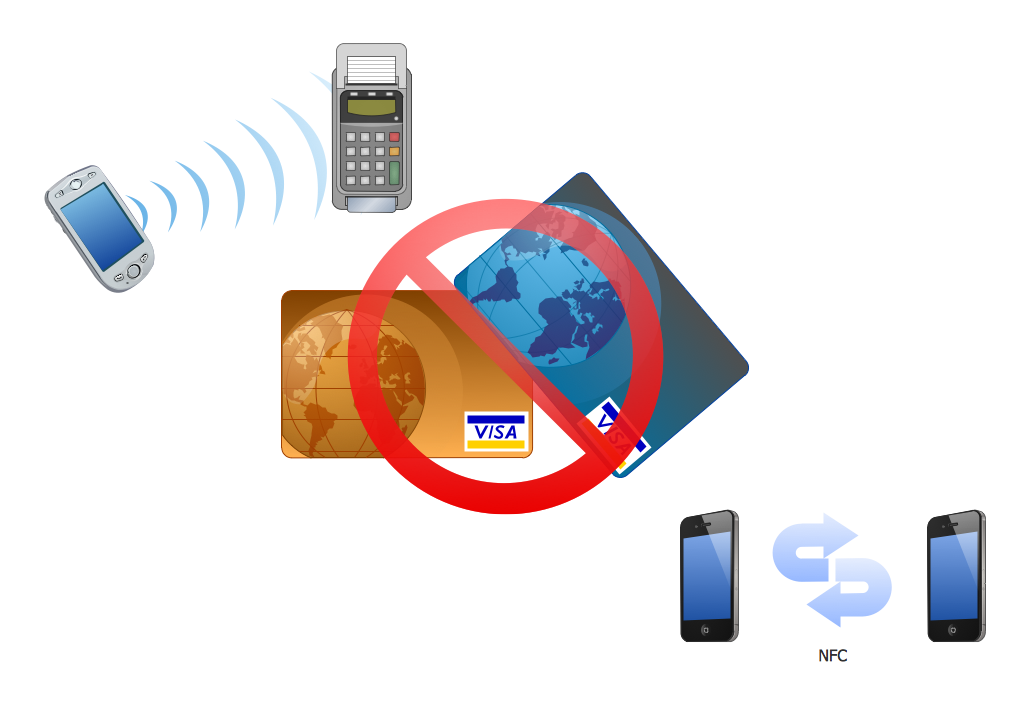 Near field communication (NFC). <br>Computer and Network Examples *