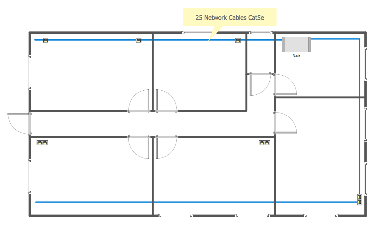 Network Concepts Home Diagram With Switch And Router Communication Plan Template