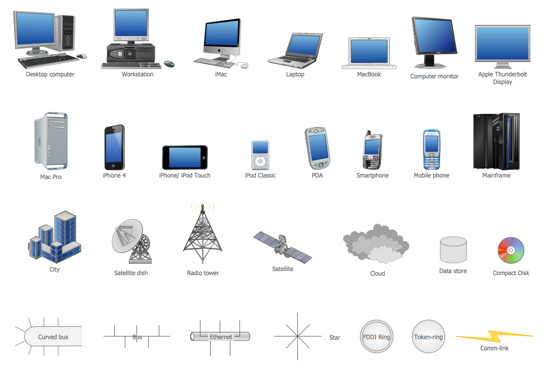 Network icons for Ip camera design tool