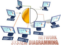ConceptDraw DIAGRAM Network And System Diagramming Software