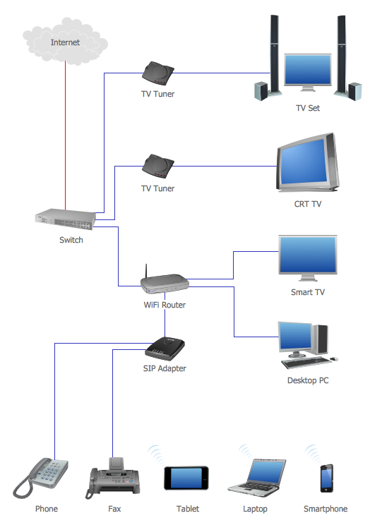 Modern home network diagram nas network diagram Wired home network architecture