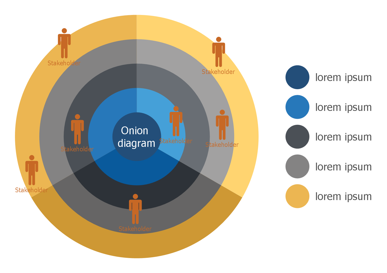 Onion Diagram Templates - Onion Diagram with 3 Sectors