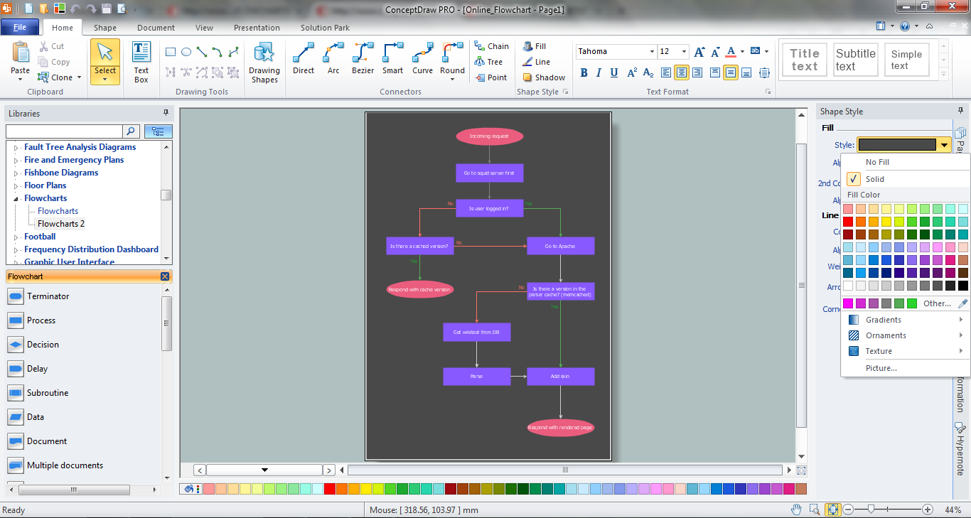 design online flow chart in conceptdraw pro - Design Flow Chart Online