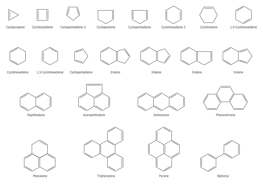 organic chemistry symbols