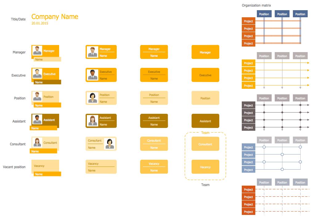 Organizational Chart Library