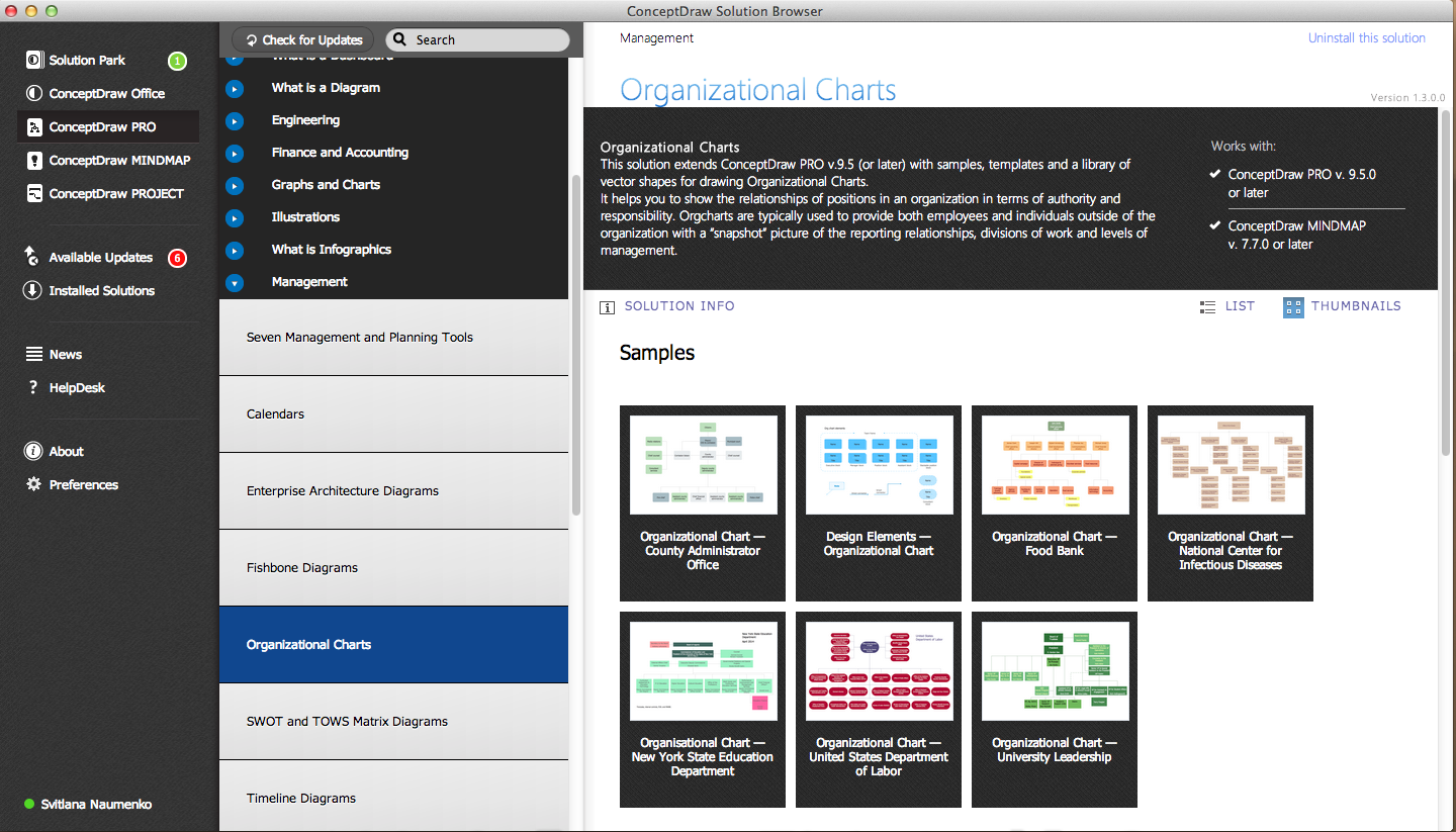 Organizational charts examples in Solution Browser