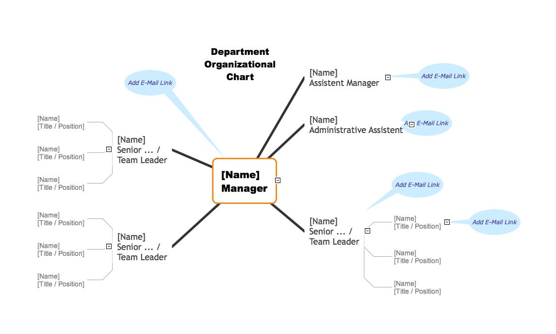 Organizational Chart Templates Free Download - Department org chart template