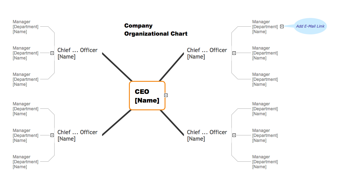 Organizational Chart Templates Free Download - Easy to use org chart template