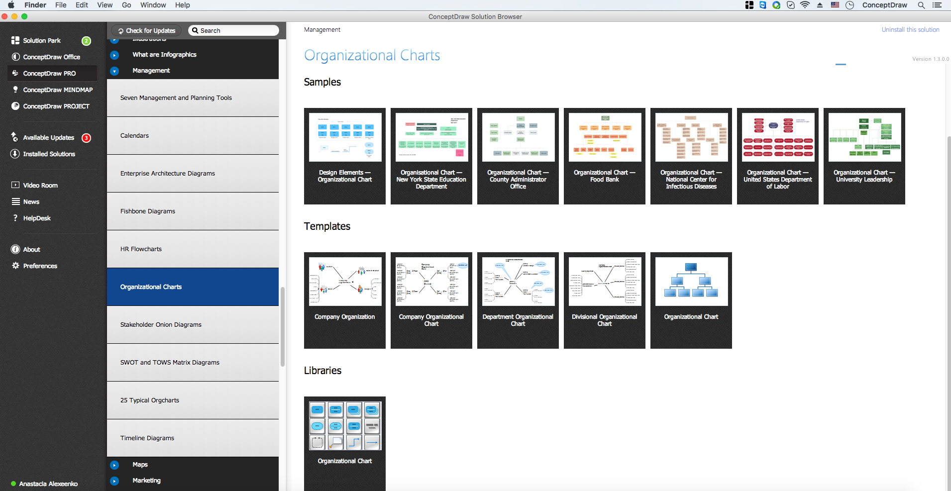 Sample Chart Templates free organizational charts templates : Organizational Charts Solution in ConceptDraw STORE