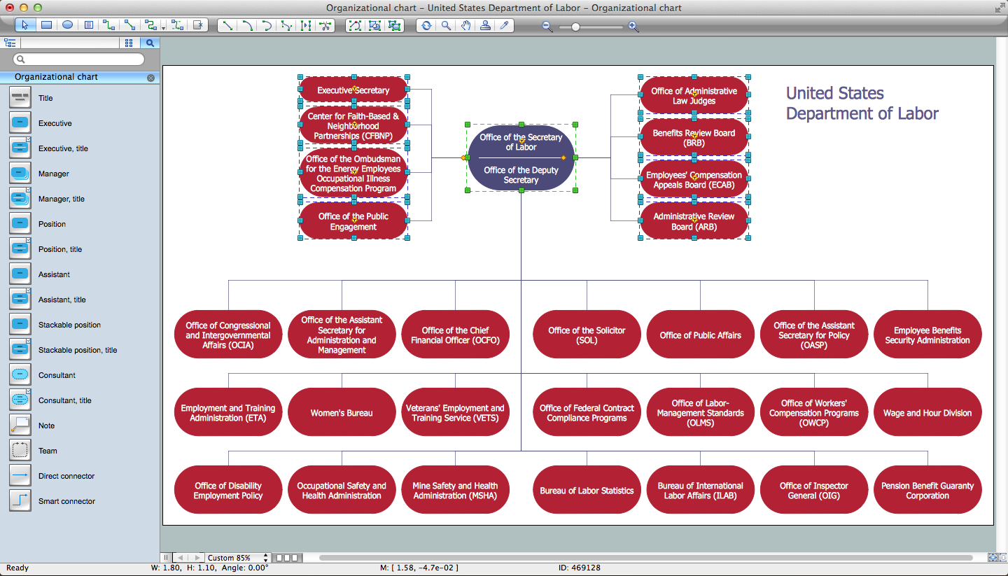ConceptDraw PRO - Organogram Software