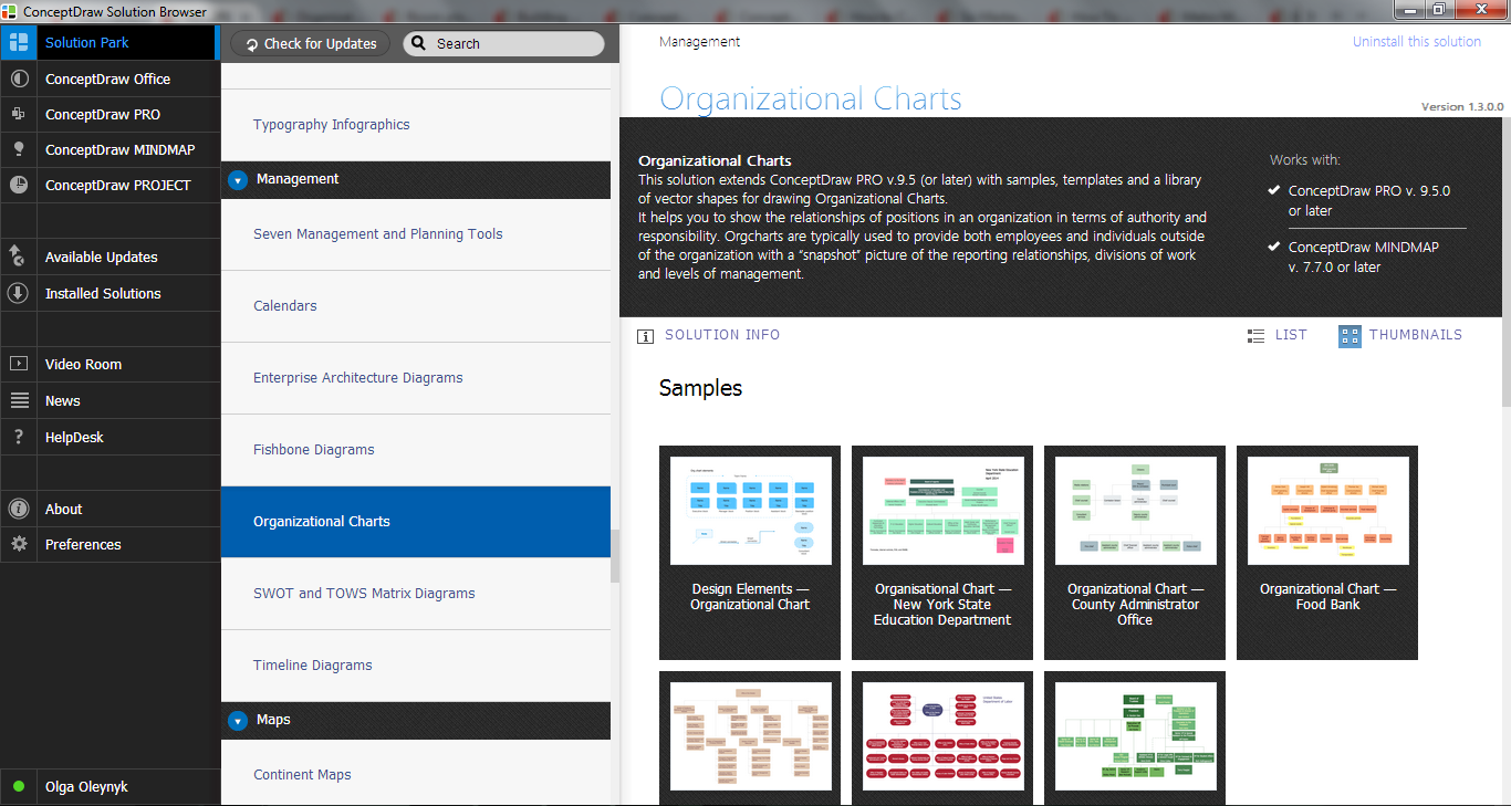 Organizational Charts Solution in Solution Browser
