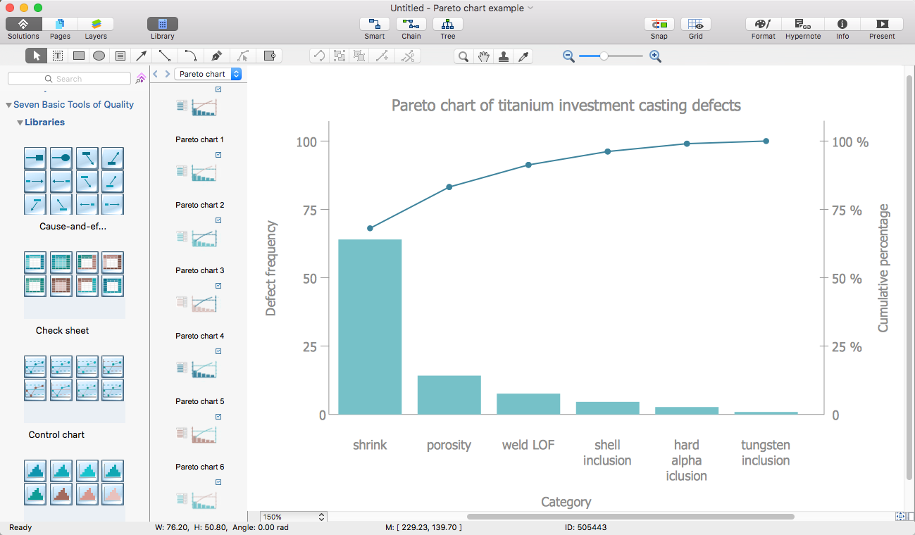 Drawing a pareto chart conceptdraw helpdesk pareto analysis diagram geenschuldenfo Images