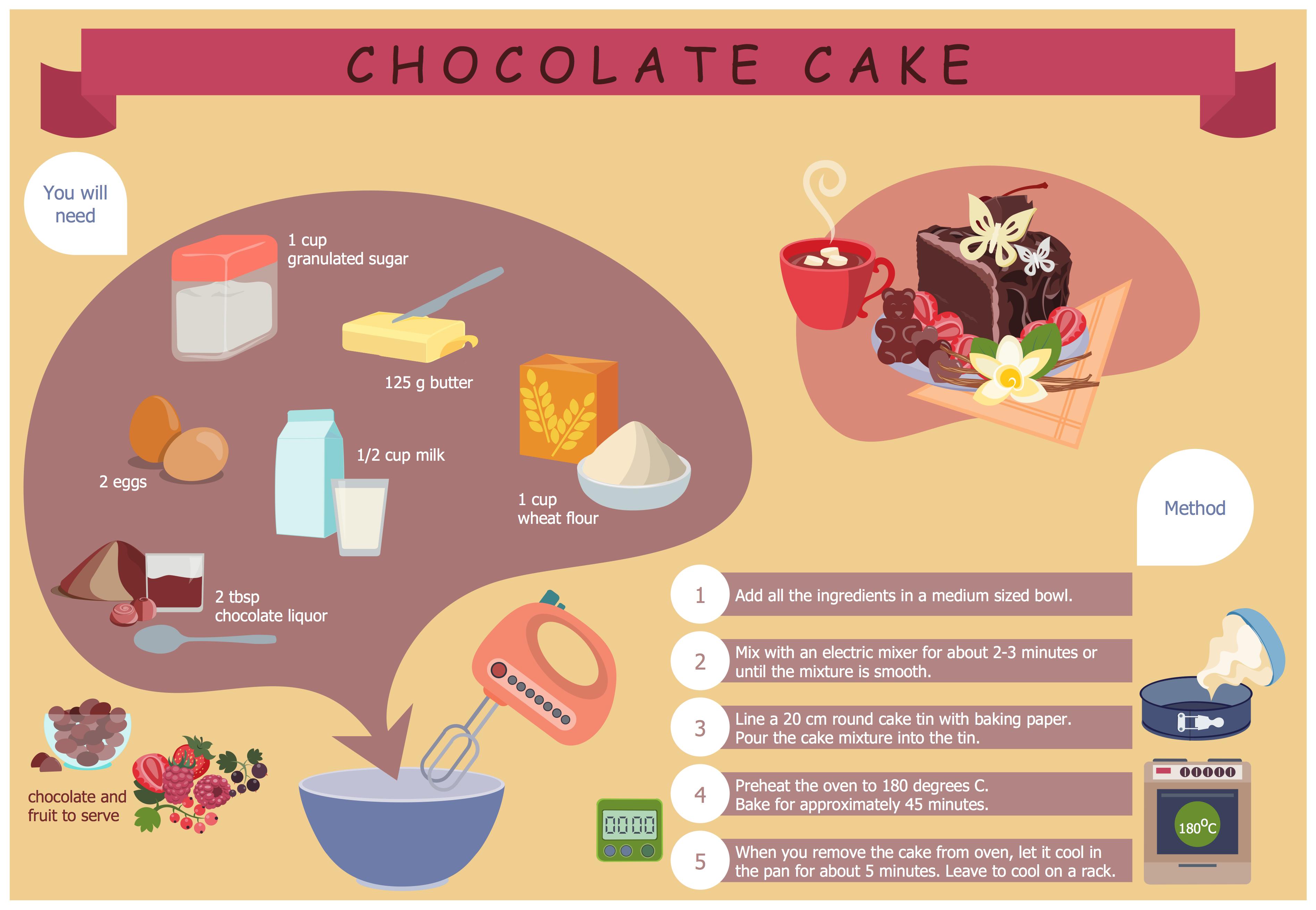 Party Recipes - Chocolate Cake