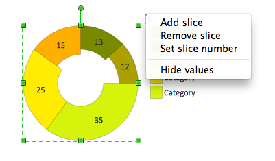 Percentage ring chart 2 object with action menu