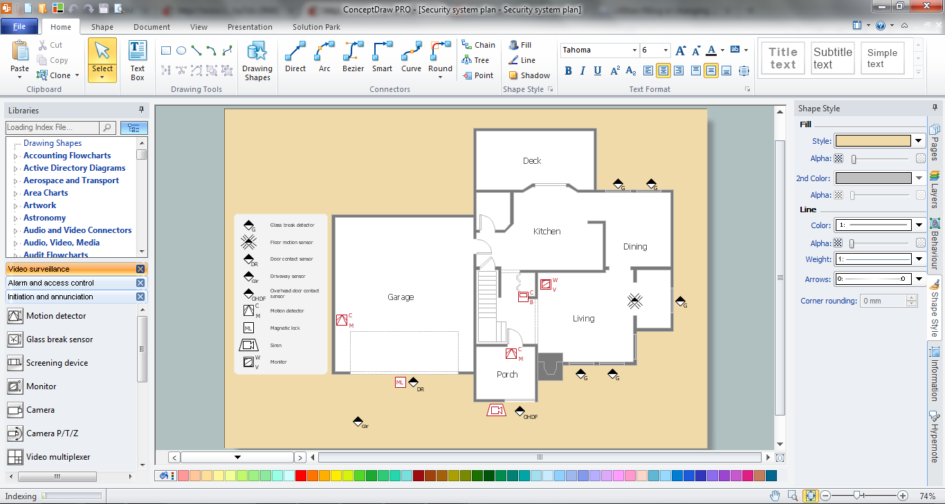 Physical Security Plan in ConceptDraw PRO