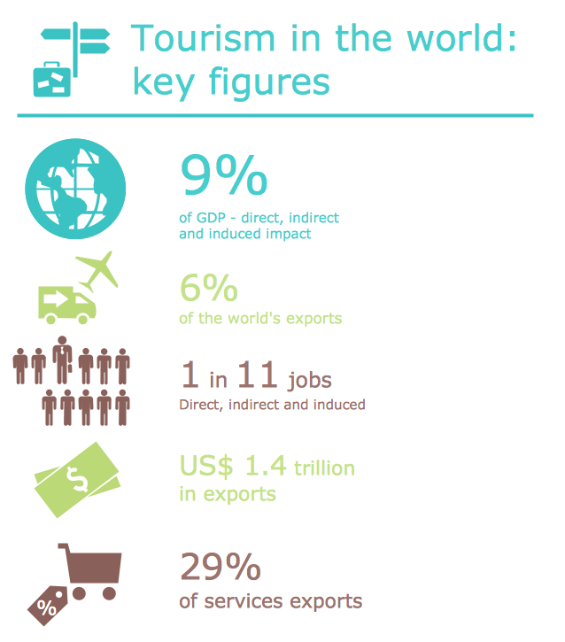 Tourism-in-the-world-infogram