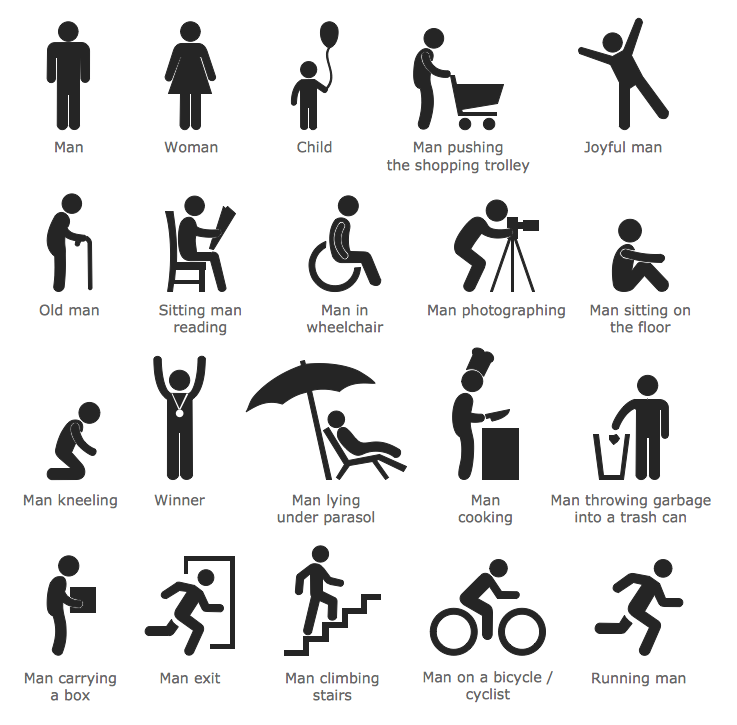 People Pictograms Library Design Elements