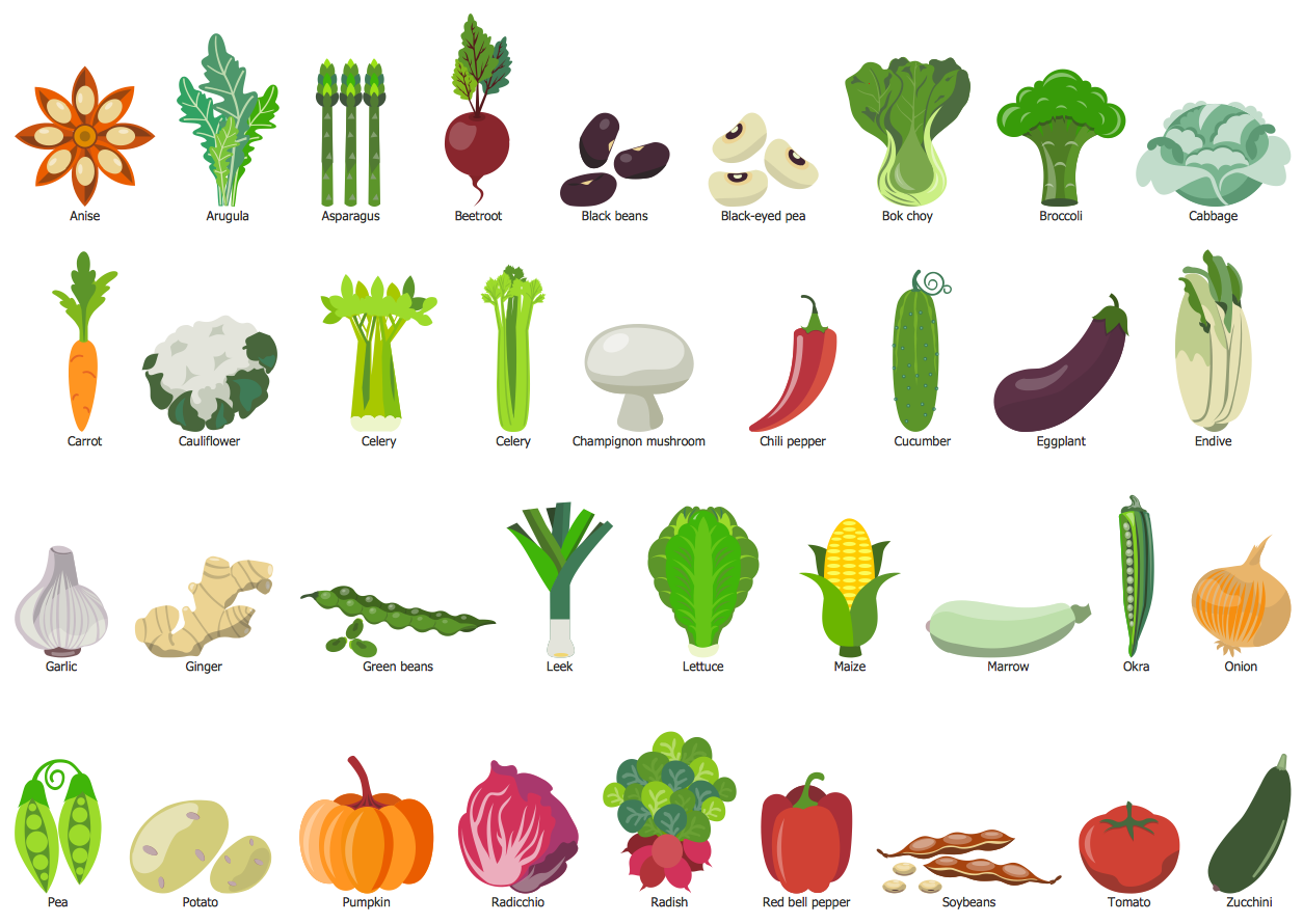 Vegetables Library Design Elements