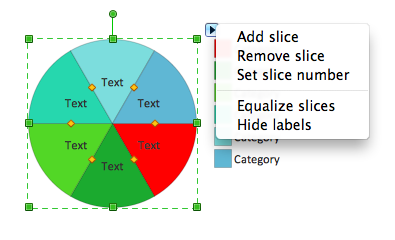 Pie chart with control dots object with action menu