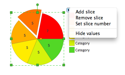 how to create a pie chart in chartsmith