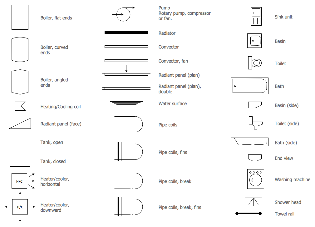 Floor plan symbols powerpoint youtube furniture linear for How to read a floor plan symbols