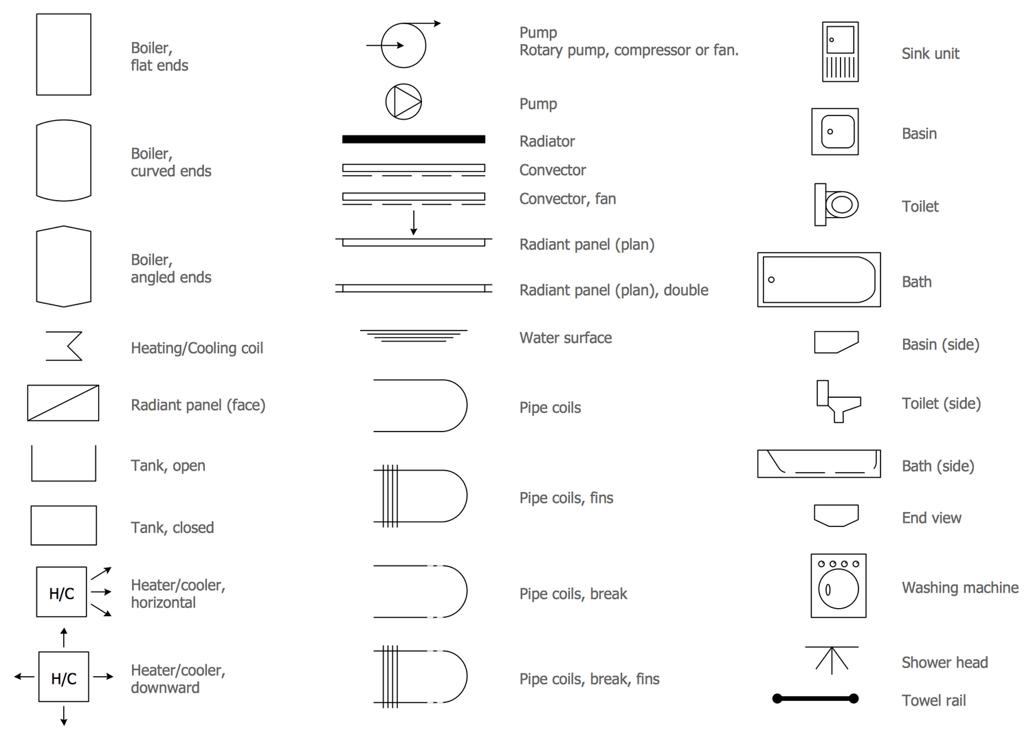 Piping Line Diagram Symbols Wiring Library Electrical And Instrumentation Design Elements Plumbing